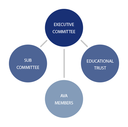 Structure Diangram
